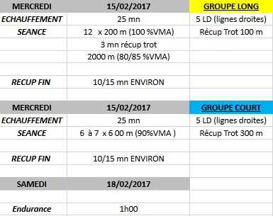 course semaine 7